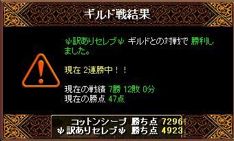 12/3Gv結果 ψ訳ありセレブψ さん
