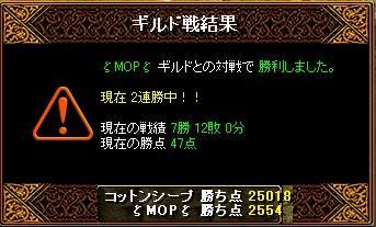 12/10 Gv結果 ζMOPζ さん