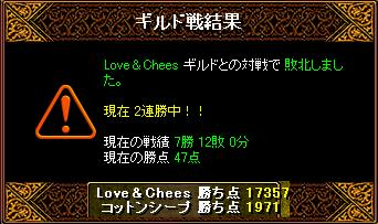 12/19 Gv結果 Love&Chees さん