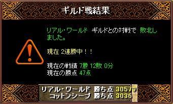 12/21 Gv結果 リアル・ワールド さん