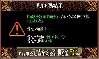 1/7 Gv結果 「有限会社裕子商会」 さん