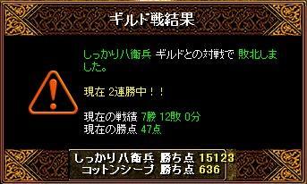 1/14 Gv結果 しっかり八衛兵 さん