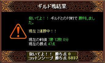 1/16 Gv結果 抱いてよ!! さん