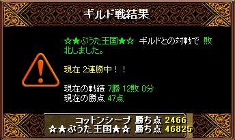 1/18 Gv結果 ☆★ぷうた王国★☆ さん