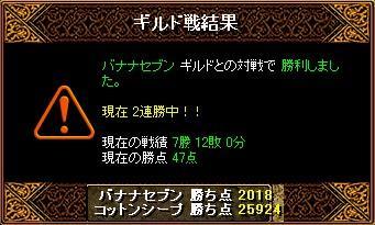 1/27 Gv結果 バナナセブン さん