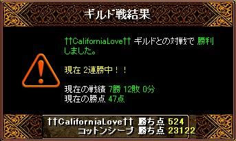 1/28 Gv結果 ††CaliforniaLove†† さん