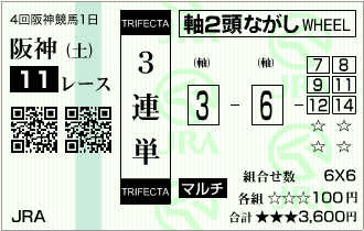 朝日CC=12770円!