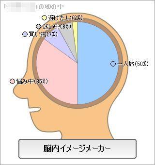 脳内イメージメーカー画像