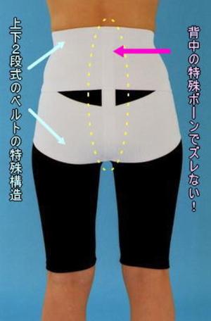 着けた時から腰が楽に!米国特許の腰痛サポーター「コレクト」