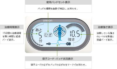 オムロン低周波治療器「ぐっと楽 HV-F3000」