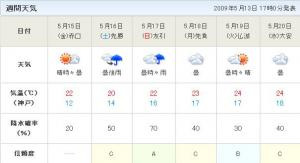 神戸の天気