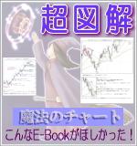 魔法のチャート