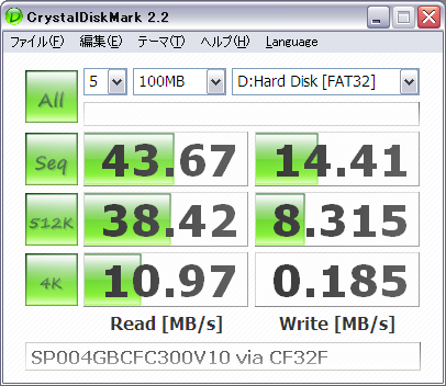 SP004GBCFC300V10 via CF32F