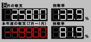 きてぃ220