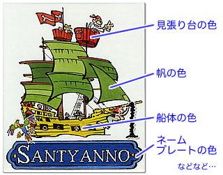サンティ・アンノ:船の要素