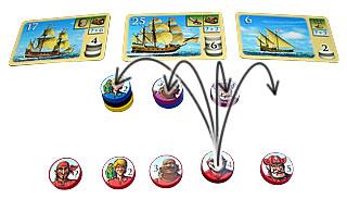 海賊組合:移動2